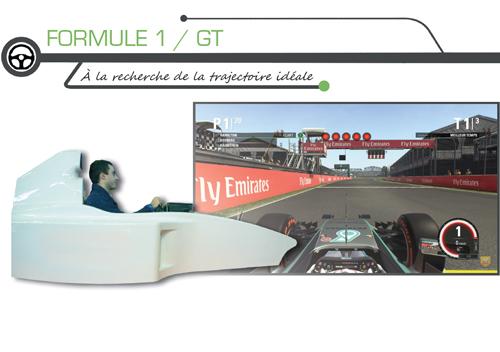 Soirée entreprise avec simulateur de F1