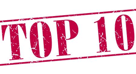 le top 10 team building image article